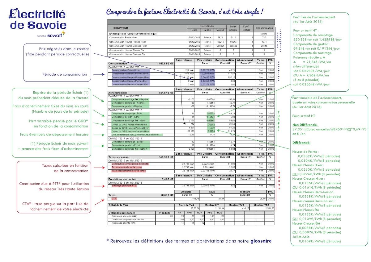 Explication facture C2-C3 (ex-Vert) EdS page 2 01-08-16