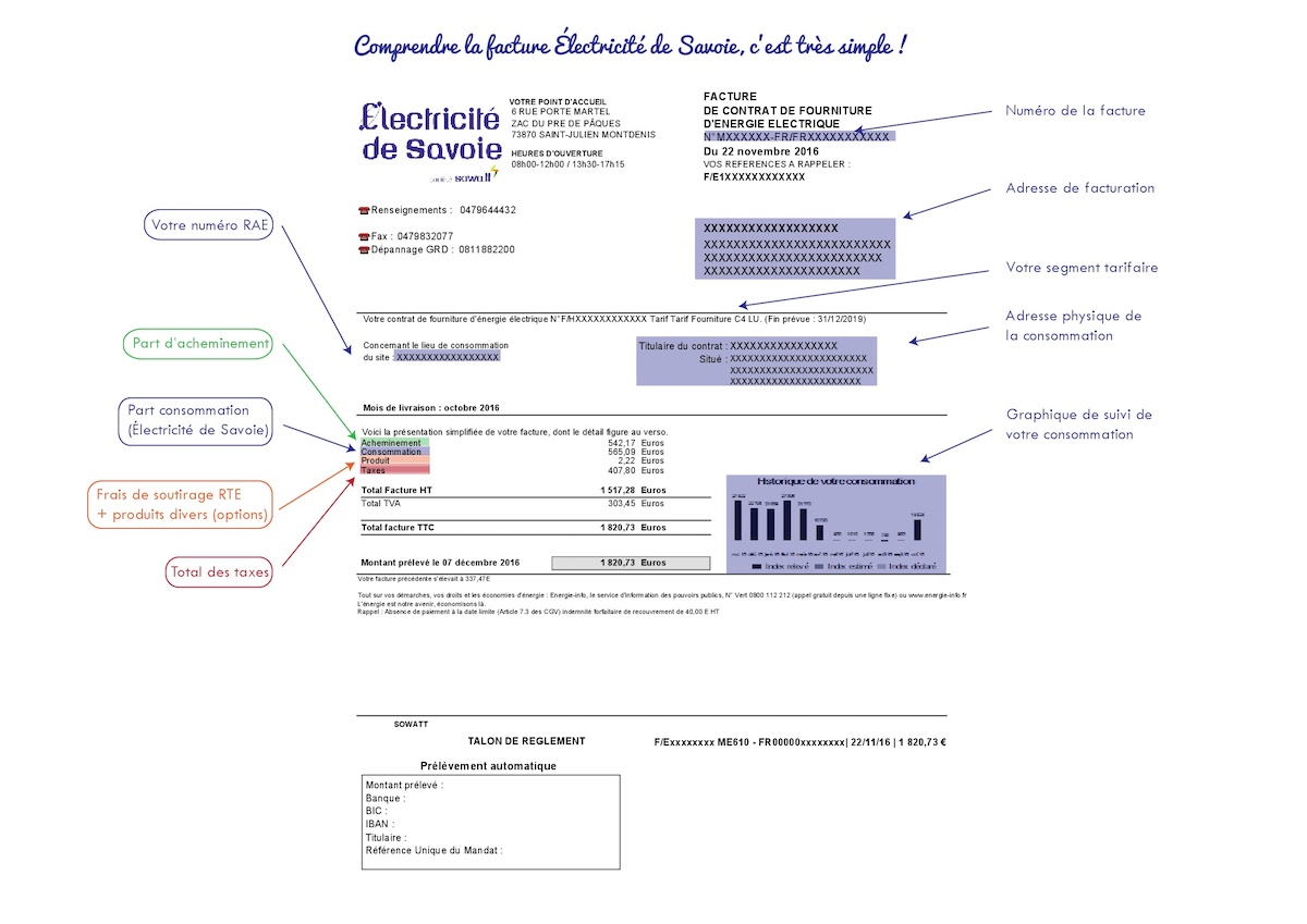 Explication facture C4 (ex-Jaune) EdS Page 1 01-08-16