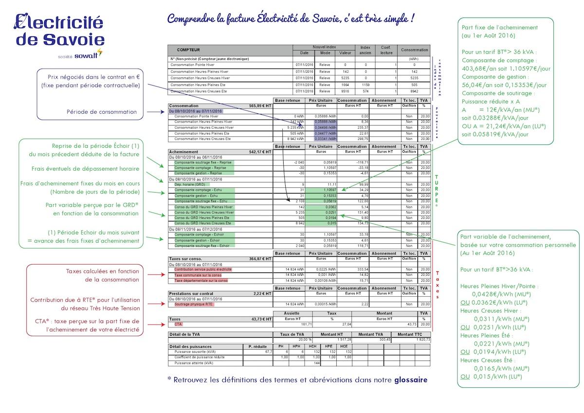 Explication facture C4 (ex-Jaune) EdS Page 2 01-08-16