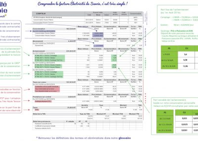 Explication facture C5 (ex-Bleu) EdS Page 2 01-08-16